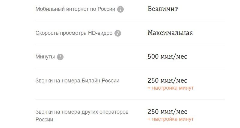 Тариф все за 250 билайн [PUNIQRANDLINE-(au-dating-names.txt) 59